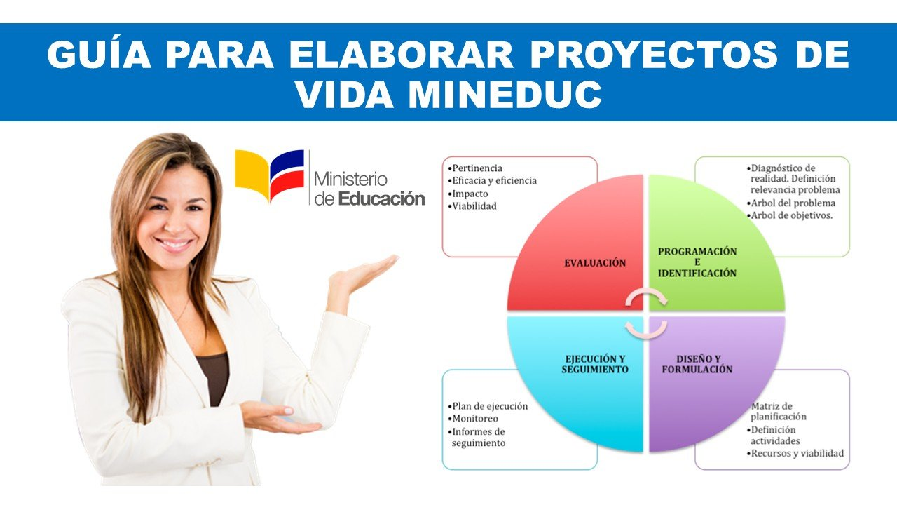 Proyecto de vida Ministerio de Educación Ecuador